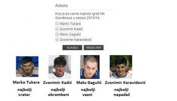 Finalni izbor za najboljeg igraca u sezoni 2013/14
