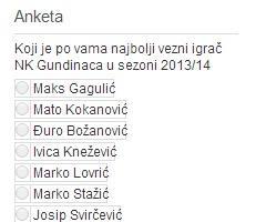 Počelo glasanje za najboljeg veznog igrača u sezoni 2013/14